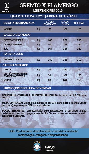 Ingressos Para A Semifinal Da Libertadores Entre Gremio E Flamengo