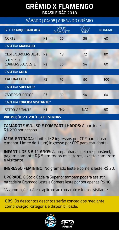 PONTOS DE VENDA   FORMAS DE PAGAMENTO   SITE www.arenapoa.com.br - cartões  de crédito Visa 2677e2feac681